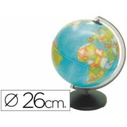 Globo terraqueo político diametro de 26 cm