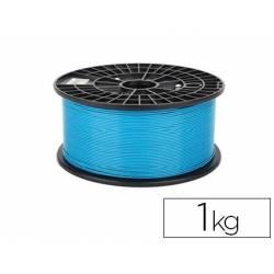 Filamento 3d Colido Gold PLA color azul