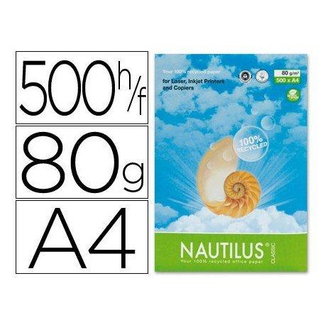 Papel multifuncion reciclado A4 Nautilus Mondi 80 gr/m2