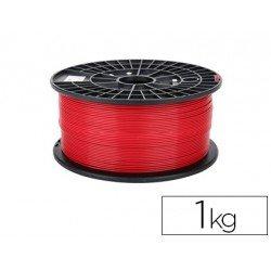 Filamento 3d Colido Premium PLA color rojo